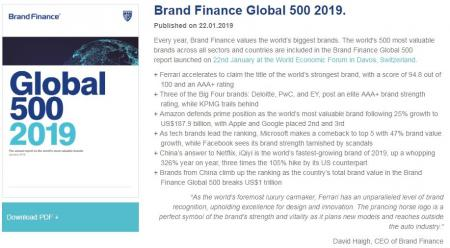 A Brand Finance friss globális 500-as listája