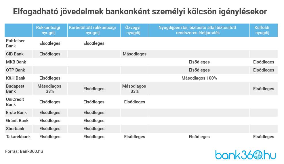 Ügyfélminősítés – Bankmonitor Jobb Tudni